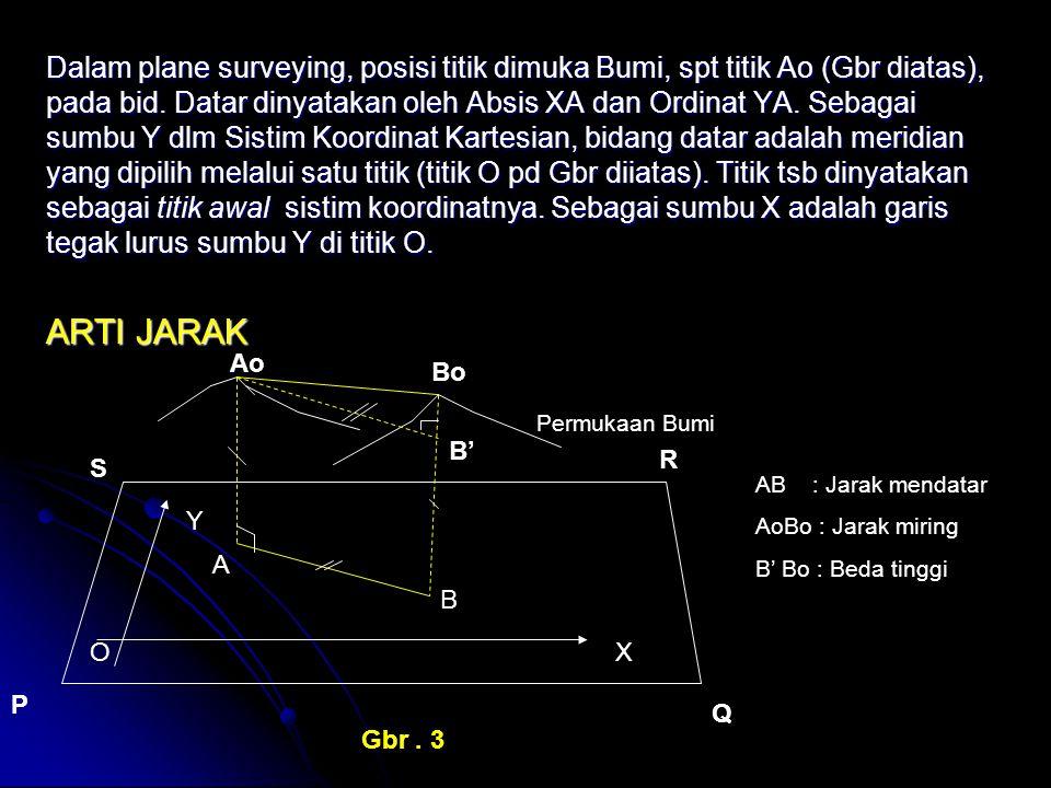 Dalam plane surveying, posisi titik dimuka Bumi, spt titik Ao (Gbr diatas), pada bid. Datar dinyatakan oleh Absis XA dan Ordinat YA. Sebagai sumbu Y dlm Sistim Koordinat Kartesian, bidang datar adalah meridian yang dipilih melalui satu titik (titik O pd Gbr diiatas). Titik tsb dinyatakan sebagai titik awal sistim koordinatnya. Sebagai sumbu X adalah garis tegak lurus sumbu Y di titik O.