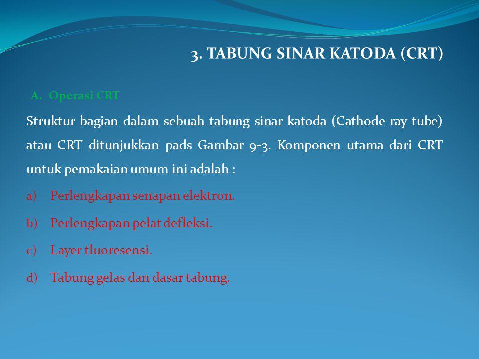 3. TABUNG SINAR KATODA (CRT)