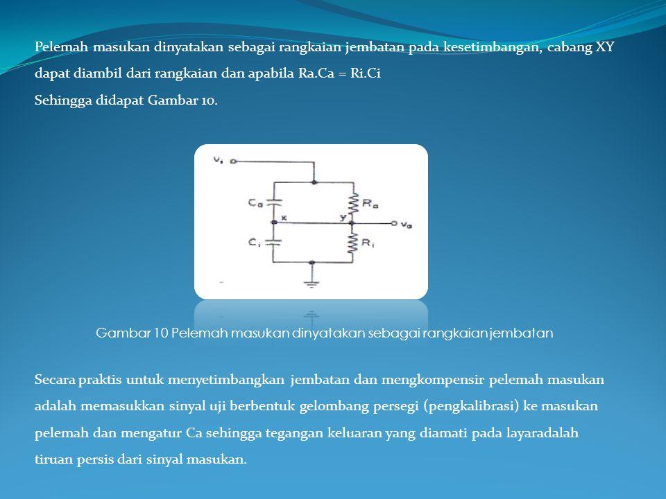 Pelemah masukan dinyatakan sebagai rangkaian jembatan pada kesetimbangan, cabang XY dapat diambil dari rangkaian dan apabila Ra.Ca = Ri.Ci Sehingga didapat Gambar 10.