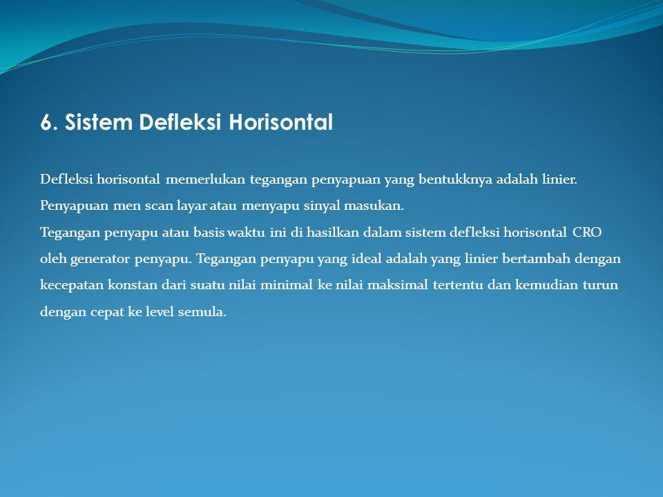 6. Sistem Defleksi Horisontal