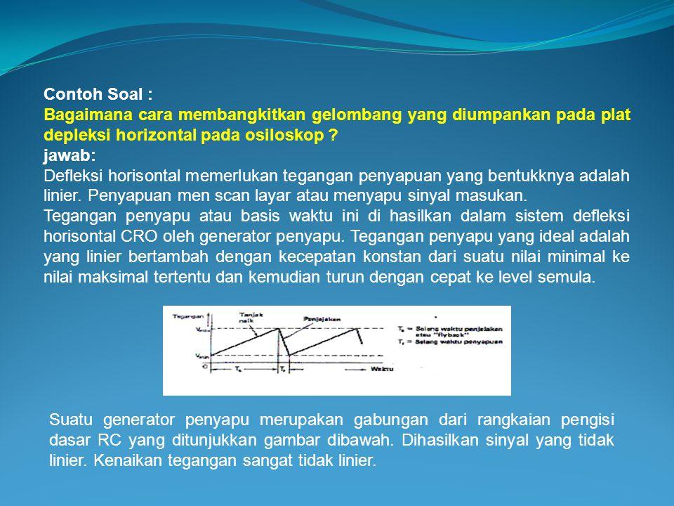 Contoh Soal : Bagaimana cara membangkitkan gelombang yang diumpankan pada plat depleksi horizontal pada osiloskop