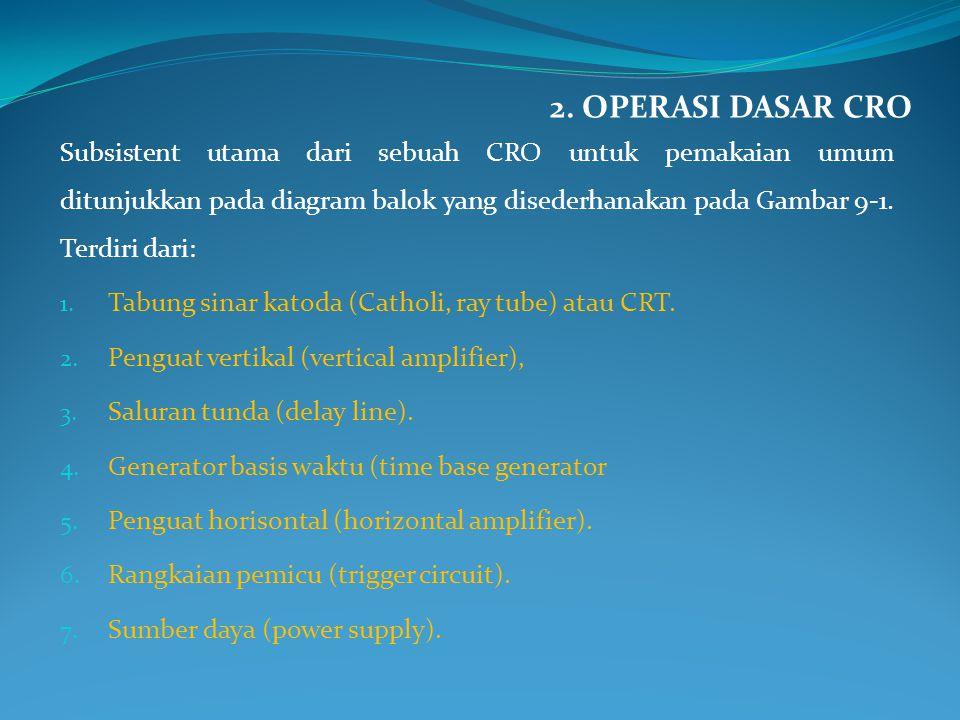 2. OPERASI DASAR CRO