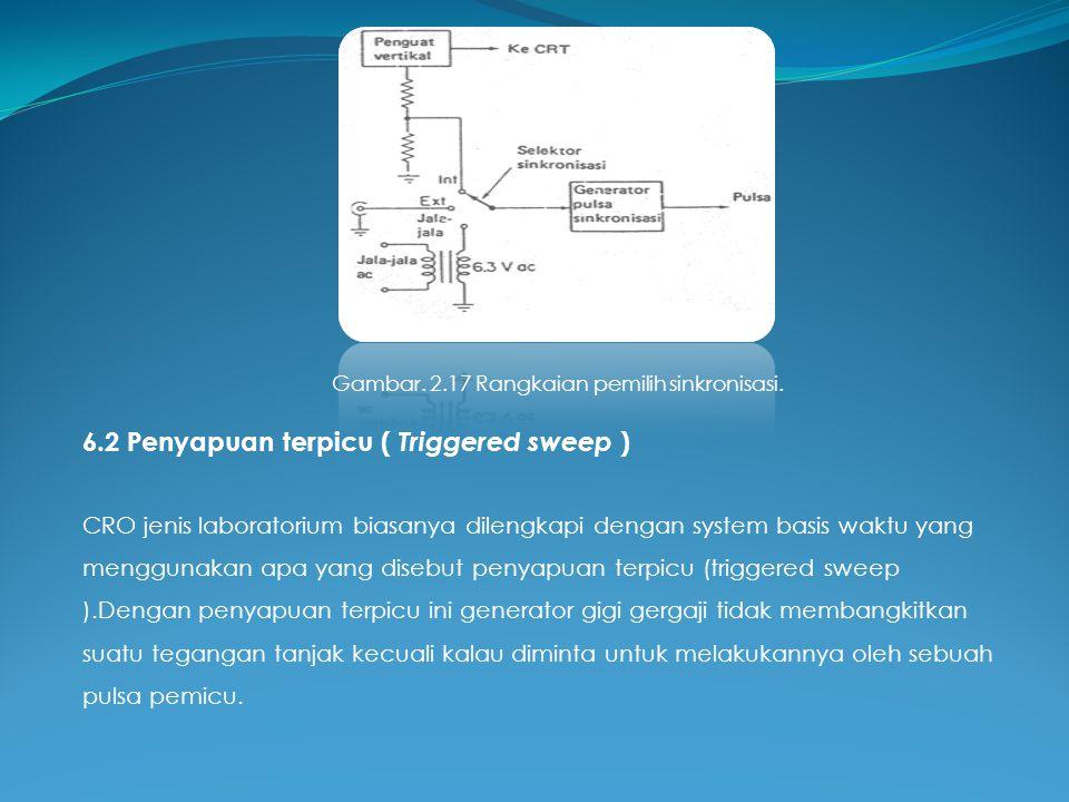 6.2 Penyapuan terpicu ( Triggered sweep )