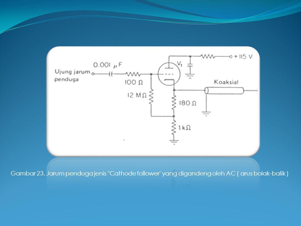 Gambar 23. Jarum penduga jenis Cathode follower yang digandeng oleh AC ( arus bolak-balik )