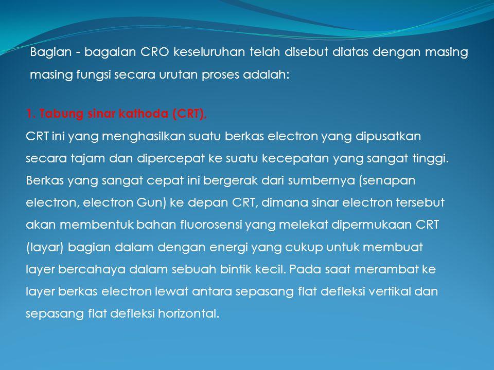 Bagian - bagaian CRO keseluruhan telah disebut diatas dengan masing masing fungsi secara urutan proses adalah: