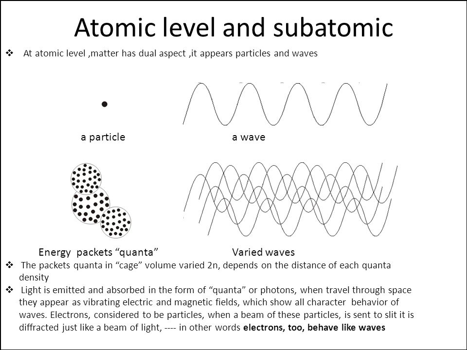 Atomic level and subatomic