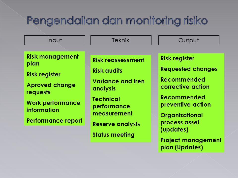 Pengendalian dan monitoring risiko
