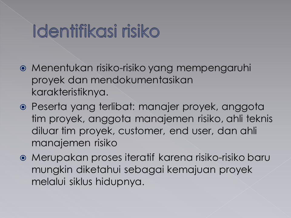 Identifikasi risiko Menentukan risiko-risiko yang mempengaruhi proyek dan mendokumentasikan karakteristiknya.