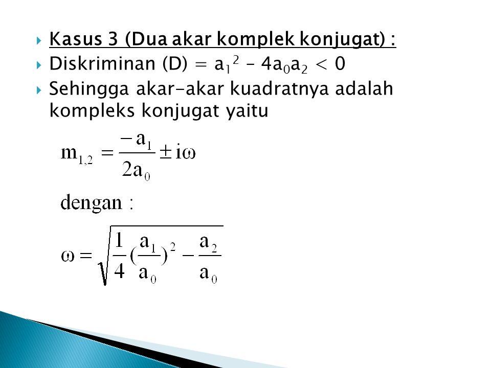 Kasus 3 (Dua akar komplek konjugat) :