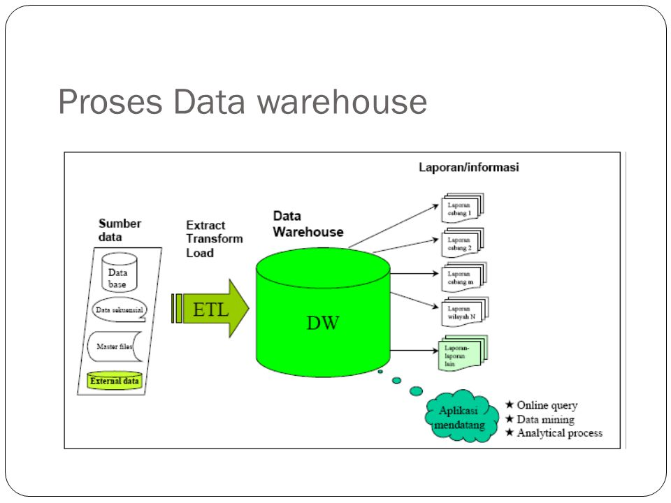 warehouse process analyze Editor's note: this is the final part of a three-part series if you would like to view parts one and two, you can access those here and here previously, we discussed an in-depth process f,featured articles.