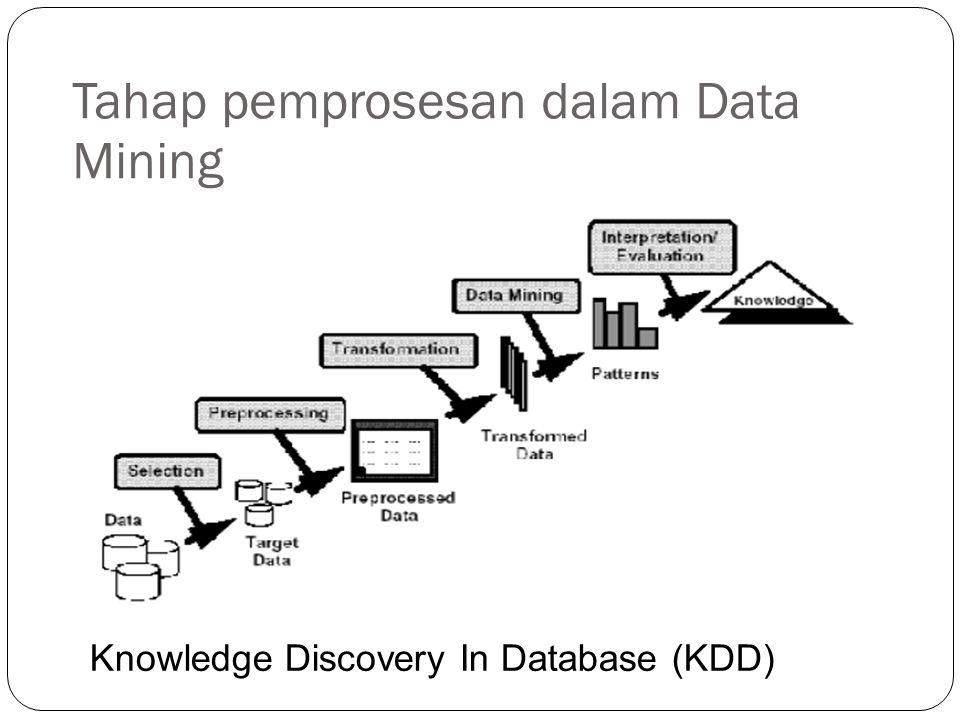 Tahap pemprosesan dalam Data Mining