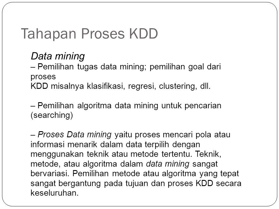 Tahapan Proses KDD Data mining