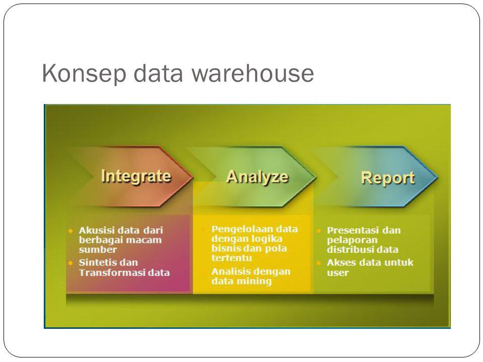 Konsep data warehouse