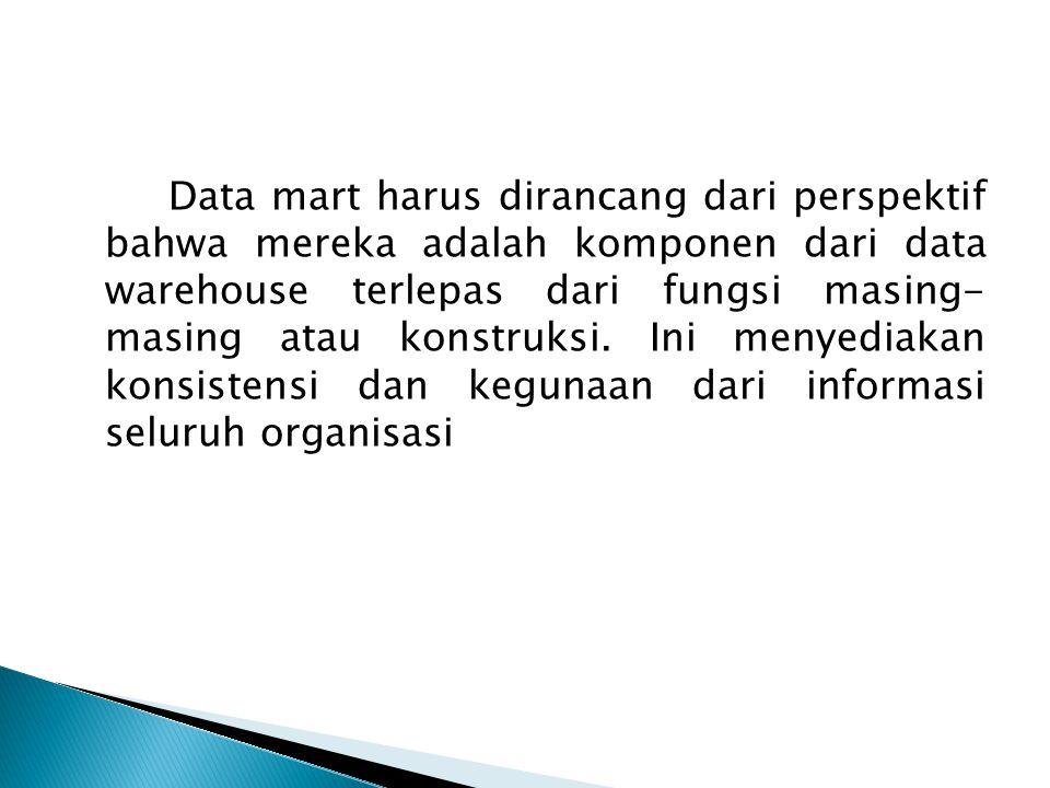 Data mart harus dirancang dari perspektif bahwa mereka adalah komponen dari data warehouse terlepas dari fungsi masing- masing atau konstruksi.