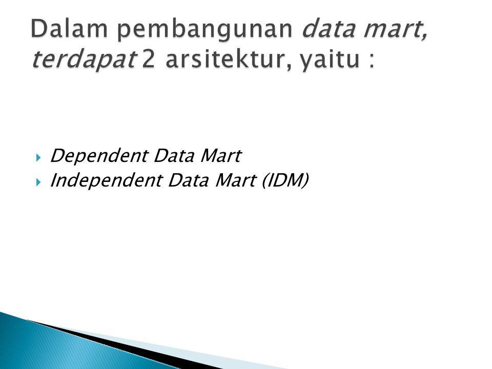 Dalam pembangunan data mart, terdapat 2 arsitektur, yaitu :