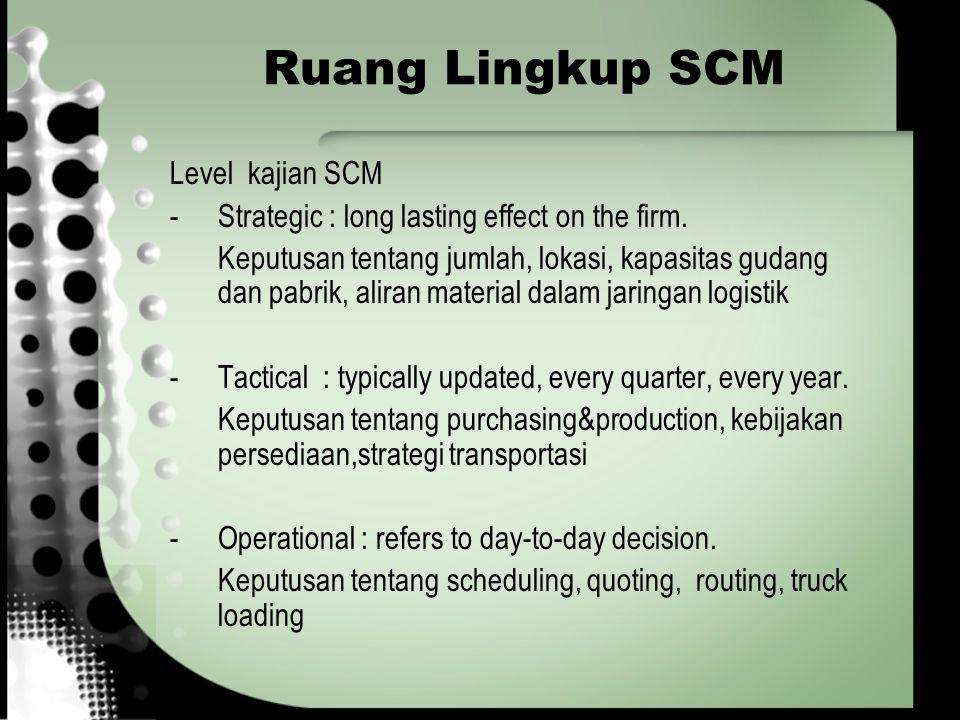 Ruang Lingkup SCM Level kajian SCM