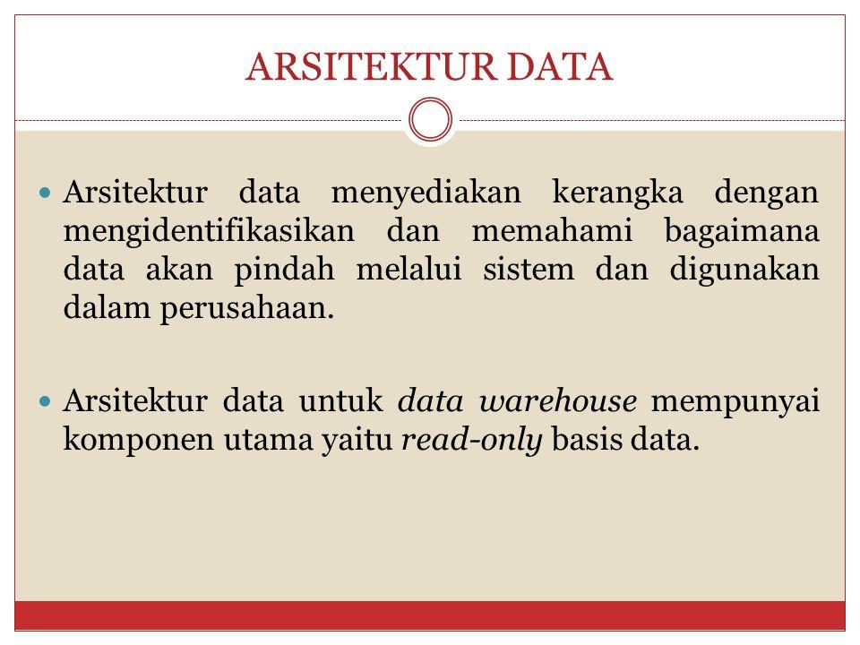 ARSITEKTUR DATA