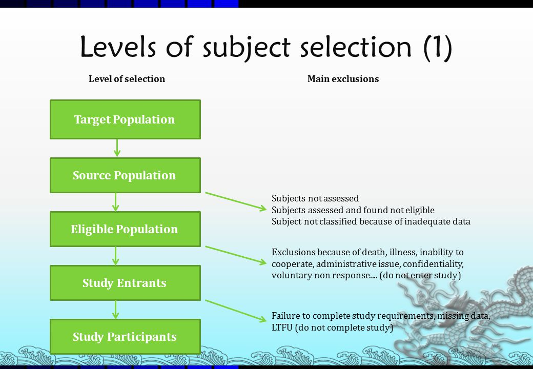 Levels of subject selection (1)