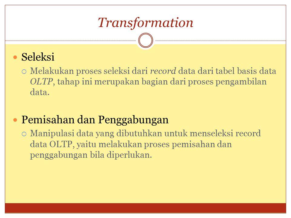 Transformation Seleksi Pemisahan dan Penggabungan