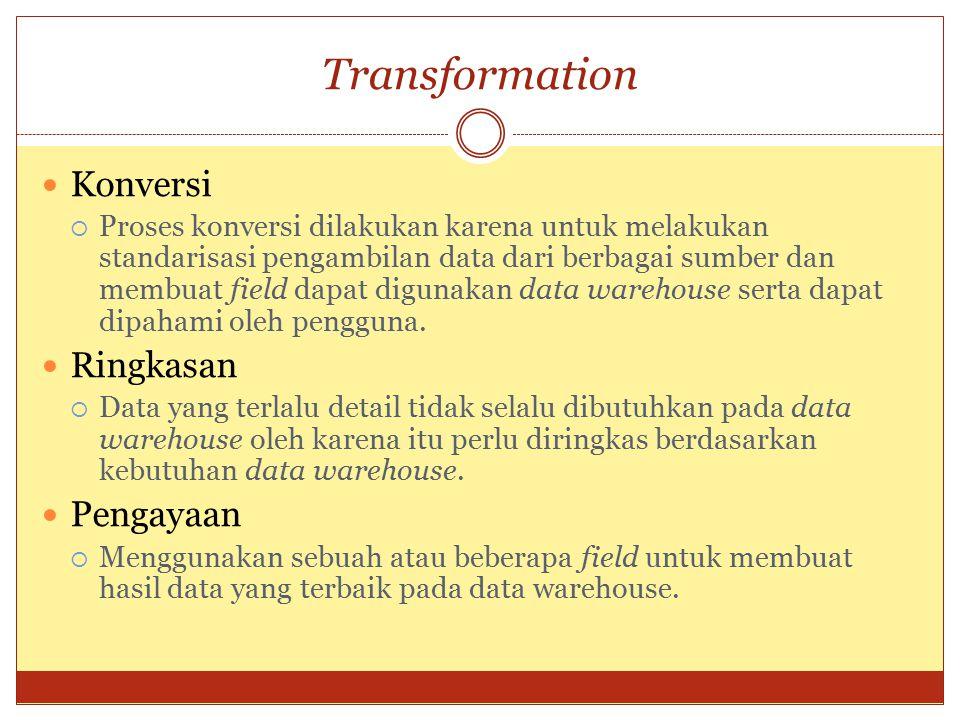 Transformation Konversi Ringkasan Pengayaan