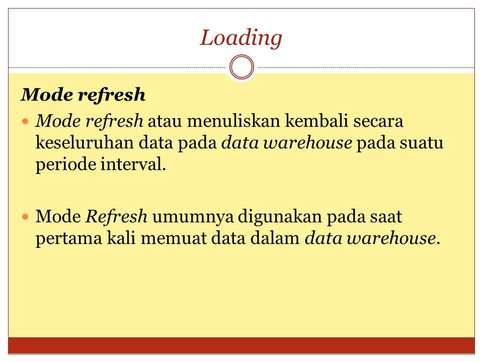 Loading Mode refresh. Mode refresh atau menuliskan kembali secara keseluruhan data pada data warehouse pada suatu periode interval.