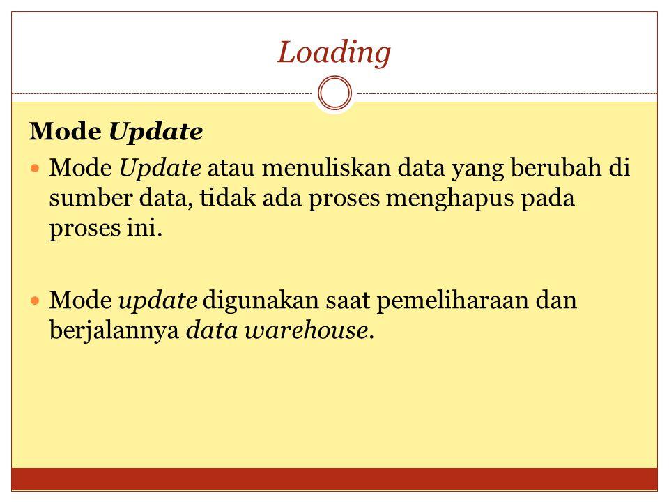 Loading Mode Update. Mode Update atau menuliskan data yang berubah di sumber data, tidak ada proses menghapus pada proses ini.