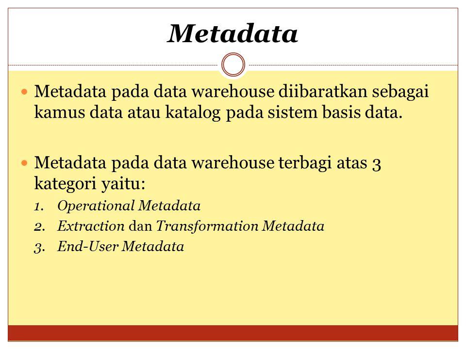 Metadata Metadata pada data warehouse diibaratkan sebagai kamus data atau katalog pada sistem basis data.