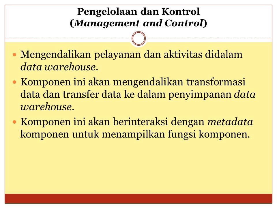 Pengelolaan dan Kontrol (Management and Control)