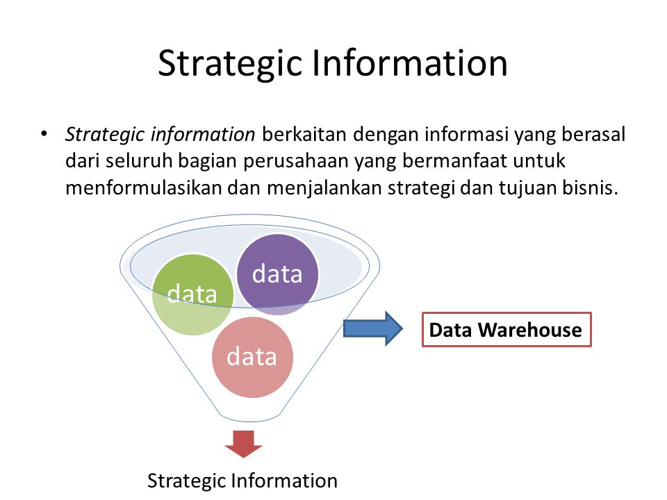 Strategic Information