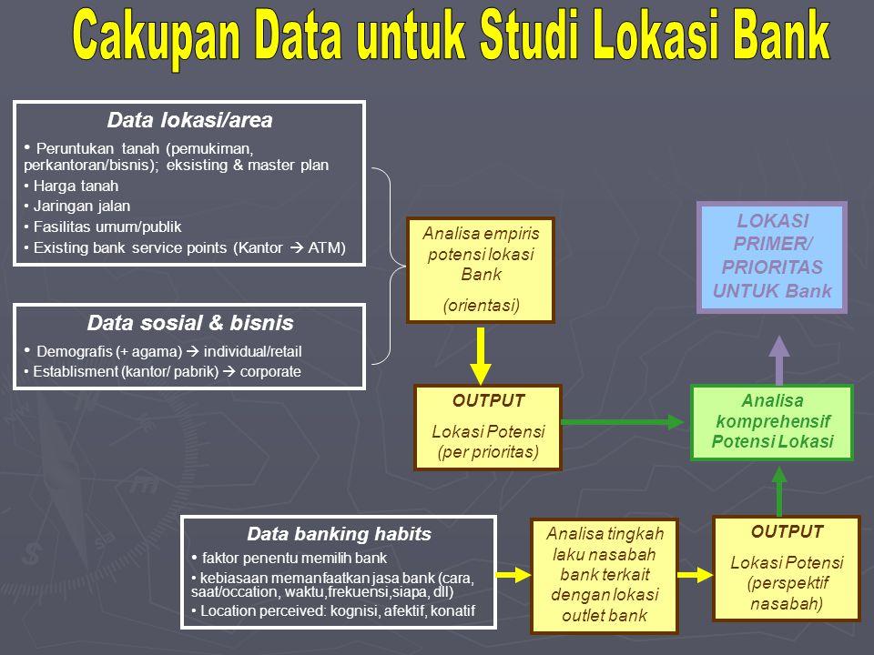 Cakupan Data untuk Studi Lokasi Bank