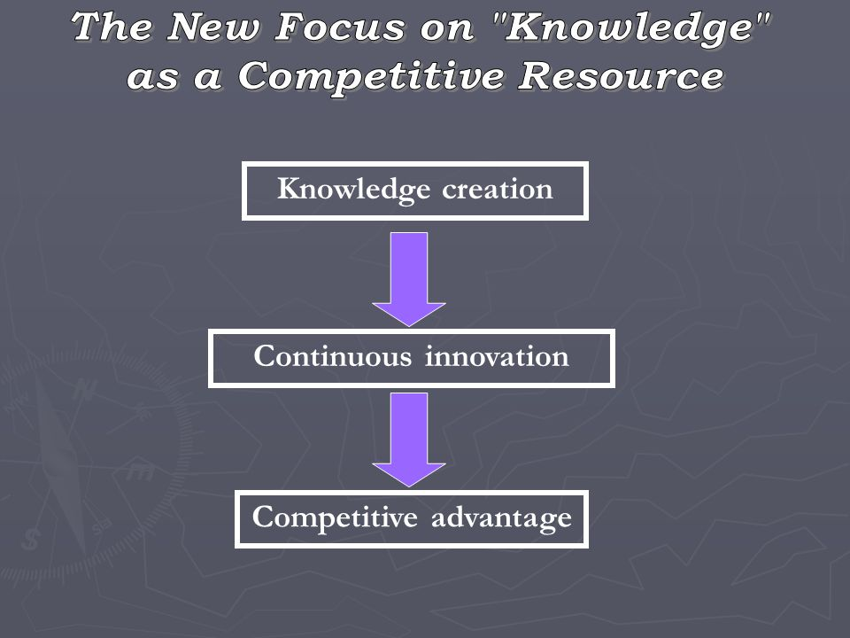 The New Focus on Knowledge as a Competitive Resource