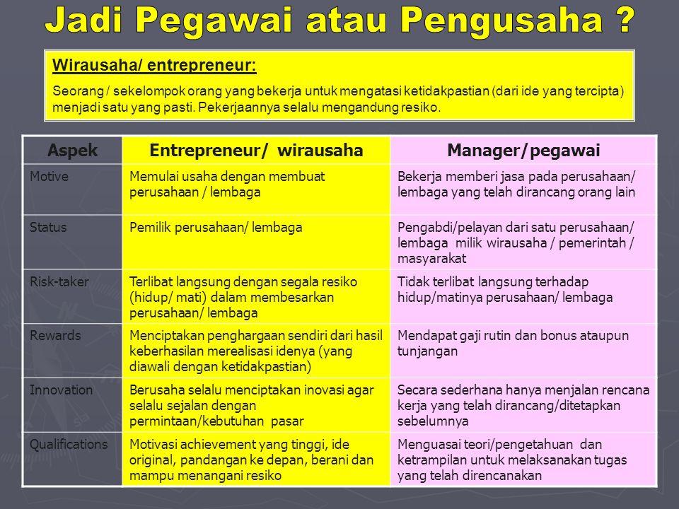 Entrepreneur/ wirausaha