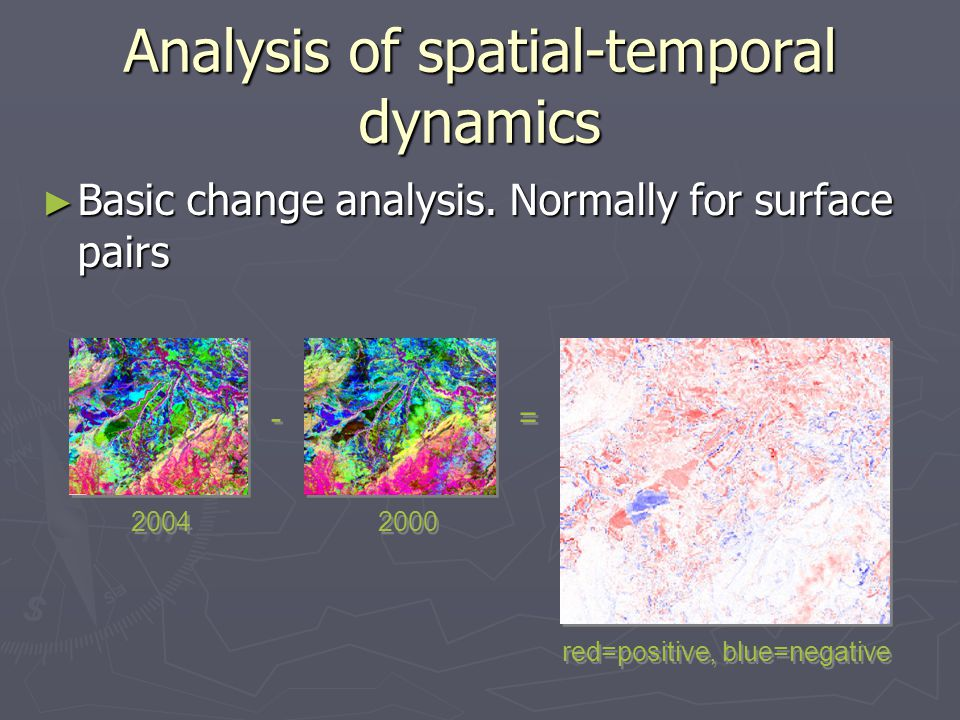 Analysis of spatial-temporal dynamics