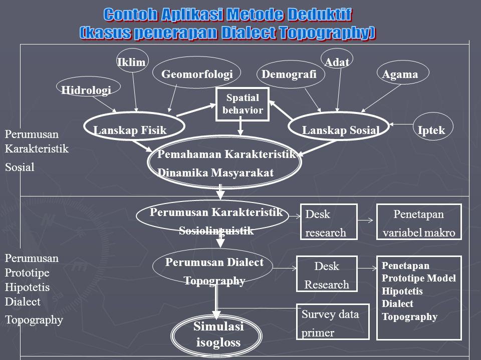 Perumusan Karakteristik Sosiolinguistik Perumusan Dialect Topography