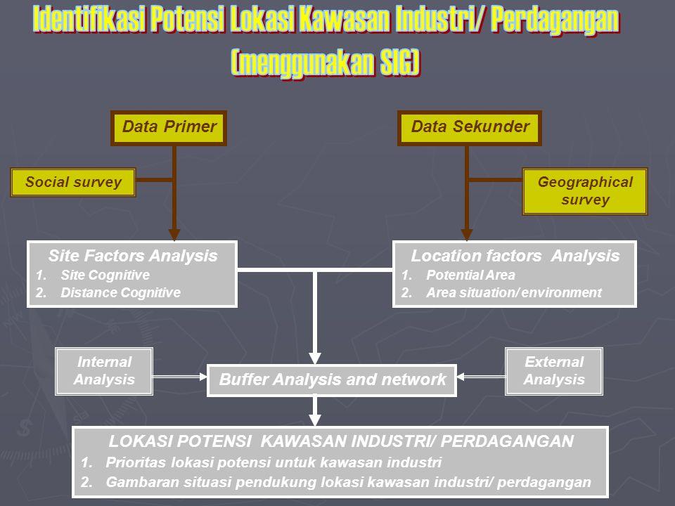 Identifikasi Potensi Lokasi Kawasan Industri/ Perdagangan