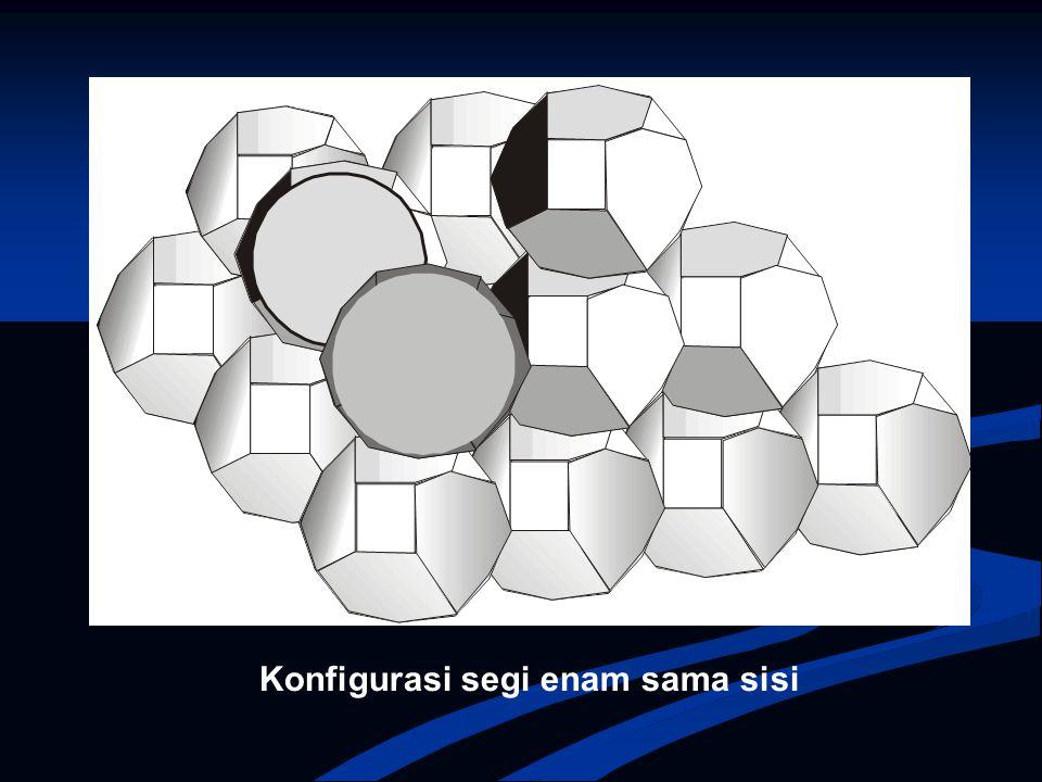Konfigurasi segi enam sama sisi
