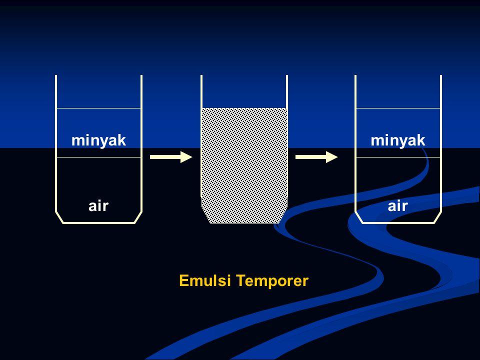 minyak air minyak air Emulsi Temporer