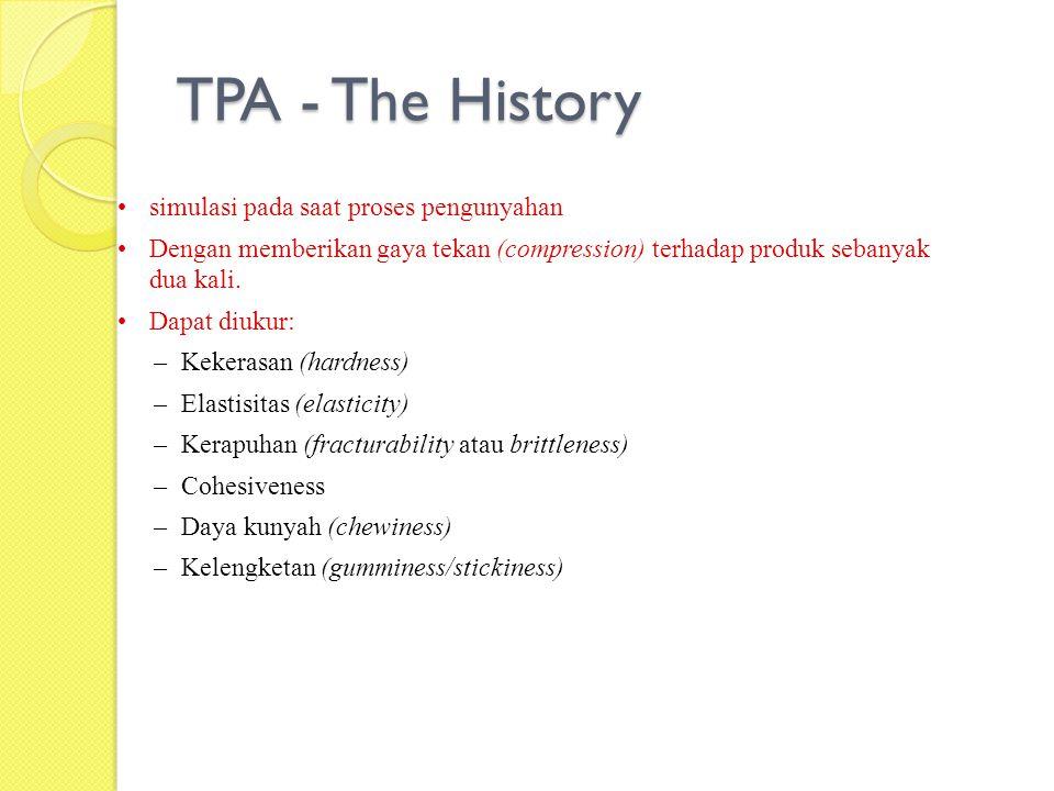 TPA - The History simulasi pada saat proses pengunyahan