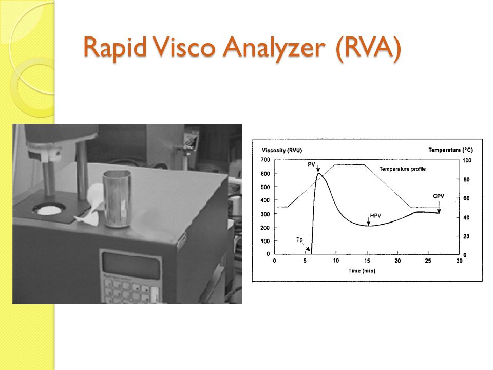 Rapid Visco Analyzer (RVA)