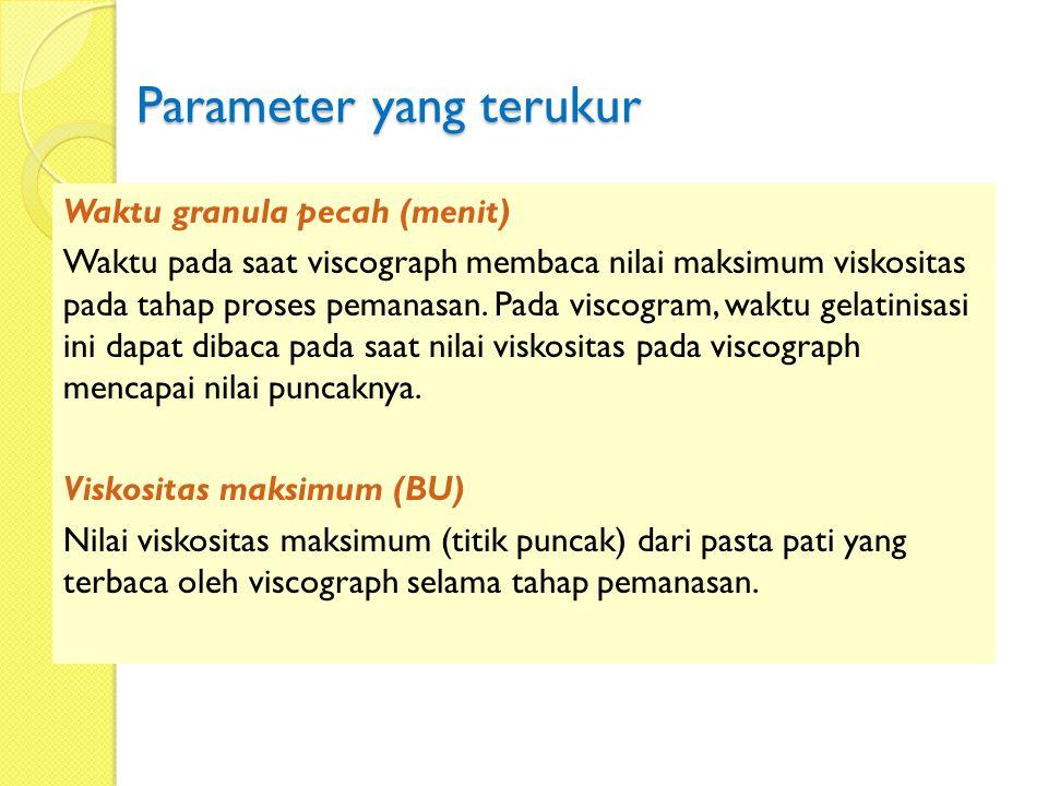 Parameter yang terukur