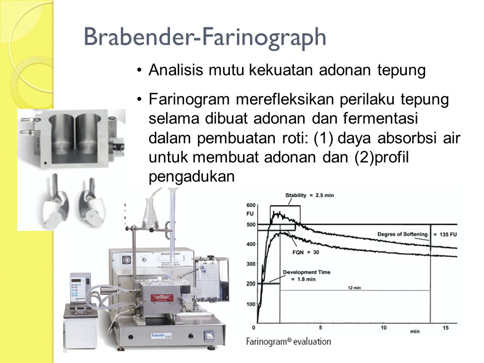 Brabender-Farinograph