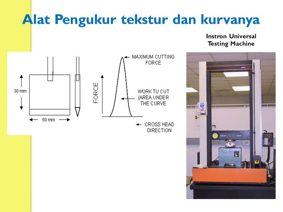 Alat Pengukur tekstur dan kurvanya Instron Universal Testing Machine