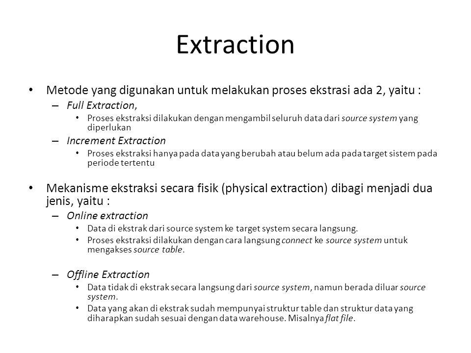 Extraction Metode yang digunakan untuk melakukan proses ekstrasi ada 2, yaitu : Full Extraction,