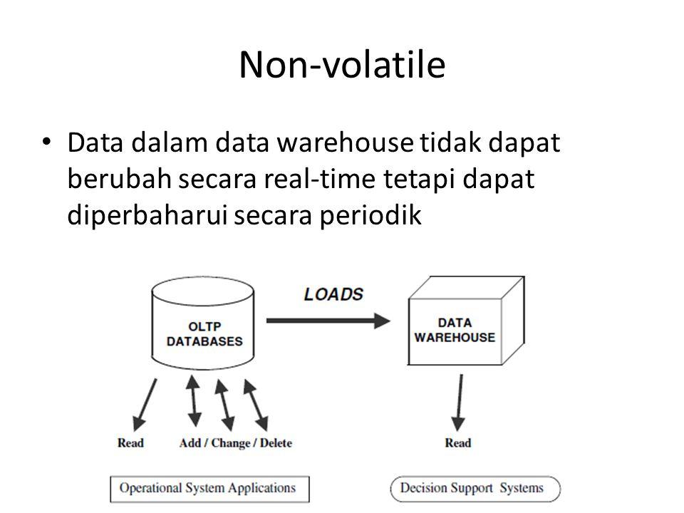 Non-volatile Data dalam data warehouse tidak dapat berubah secara real-time tetapi dapat diperbaharui secara periodik.