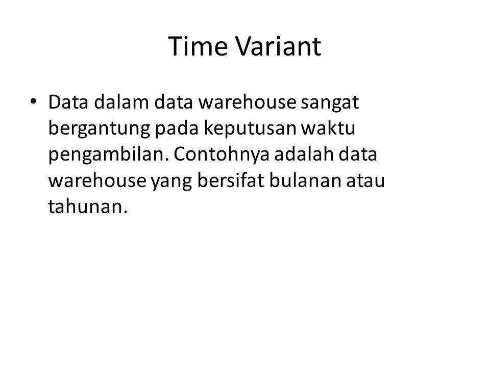 Time Variant