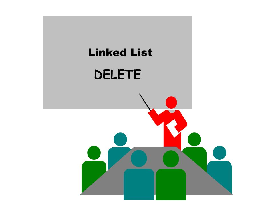 Linked List DELETE 6.3 & 7.3 NESTED LOOP
