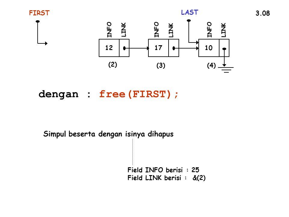 dengan : free(FIRST); Simpul beserta dengan isinya dihapus FIRST LAST