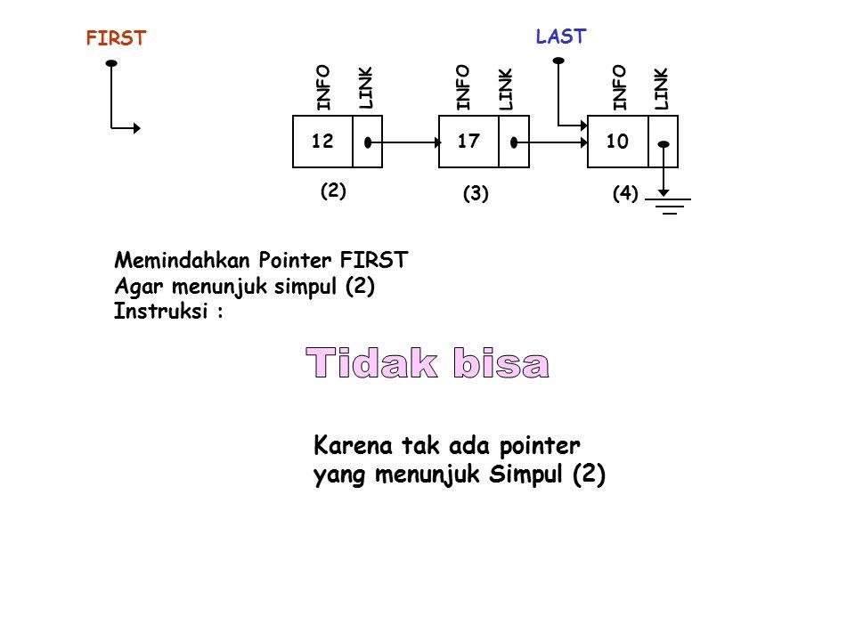 Tidak bisa Karena tak ada pointer yang menunjuk Simpul (2)