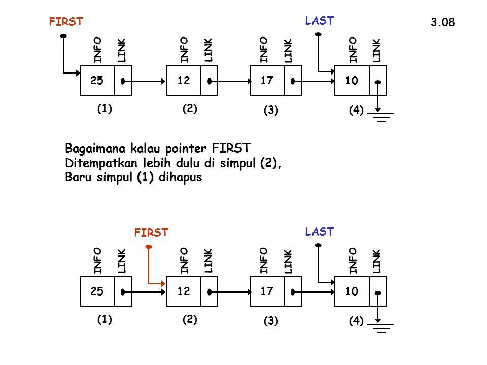 Bagaimana kalau pointer FIRST Ditempatkan lebih dulu di simpul (2),