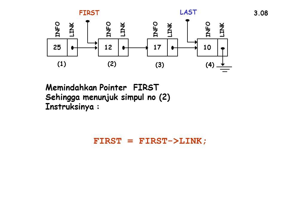 FIRST = FIRST->LINK;